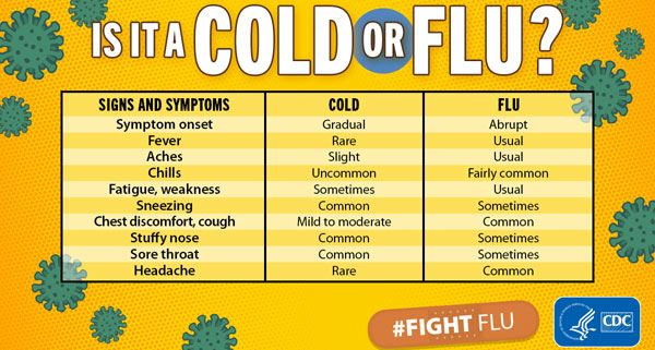 cold-vs-flu-twitter-600px Opens in new window